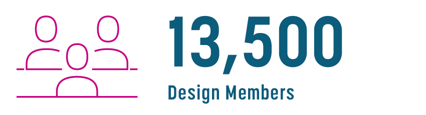 About The American Society Of Interior Designers