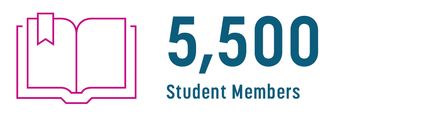 5,500 Student Members
